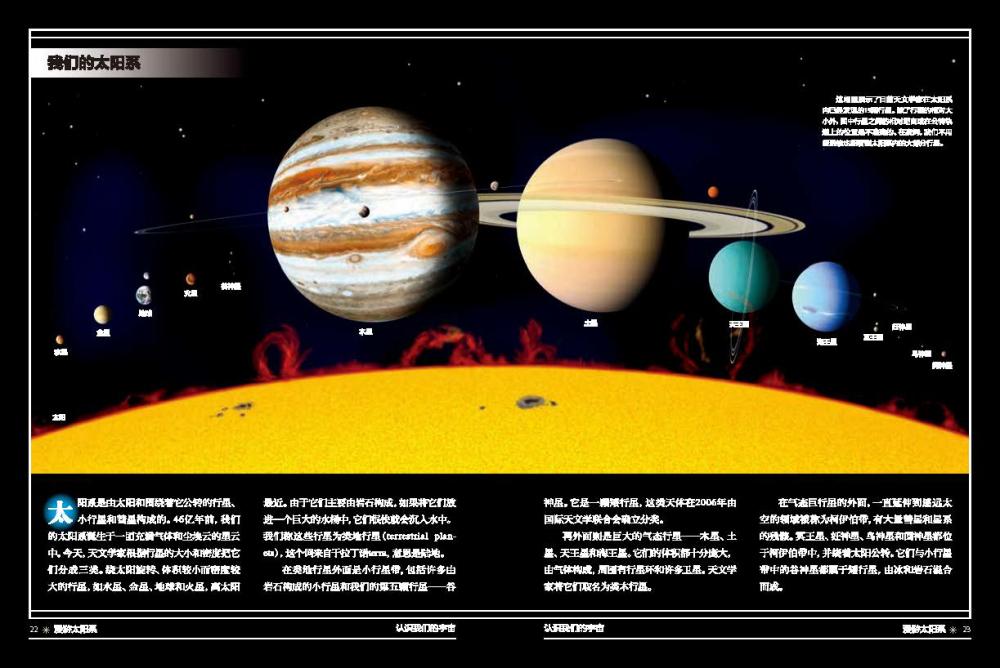 22-23认识我们的宇宙 跨页20140415